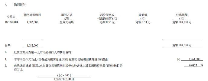 雷士照明回购108兴宁.2万股,耗资58兴宁.851万港币兴宁